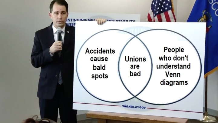 walker venn diagram